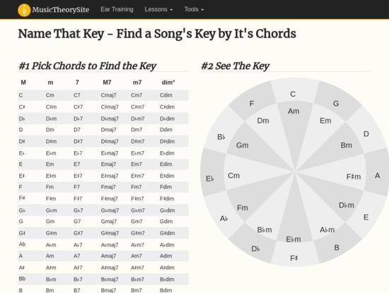 Screenshot of musictheorysite.com