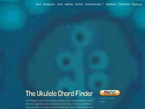 Screenshot of www.ukulele.nl