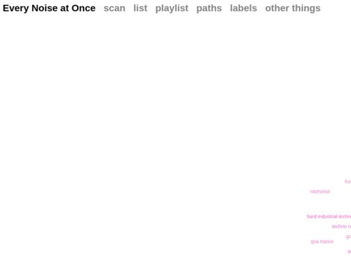 Screenshot of everynoise.com