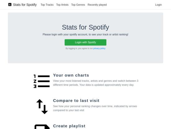 Screenshot of www.statsforspotify.com